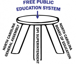 PUBLIC-EDUCATION-300x251