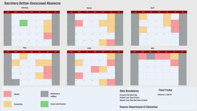 DeVos schedule