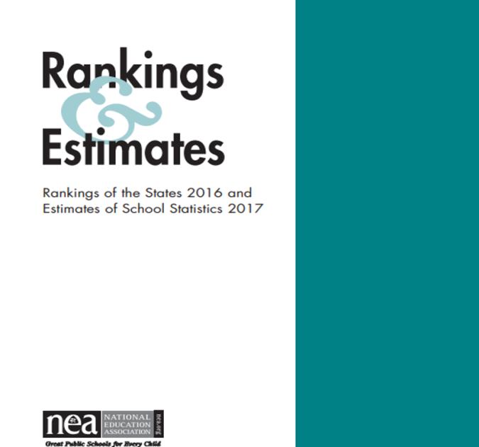 NEA rankings