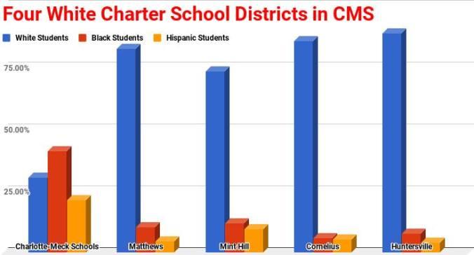 charterschool
