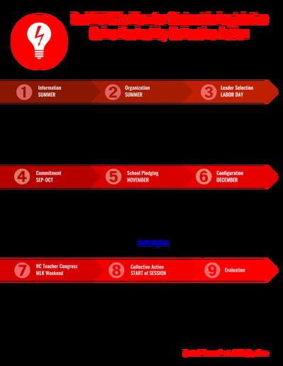 red4ednc-game-plan