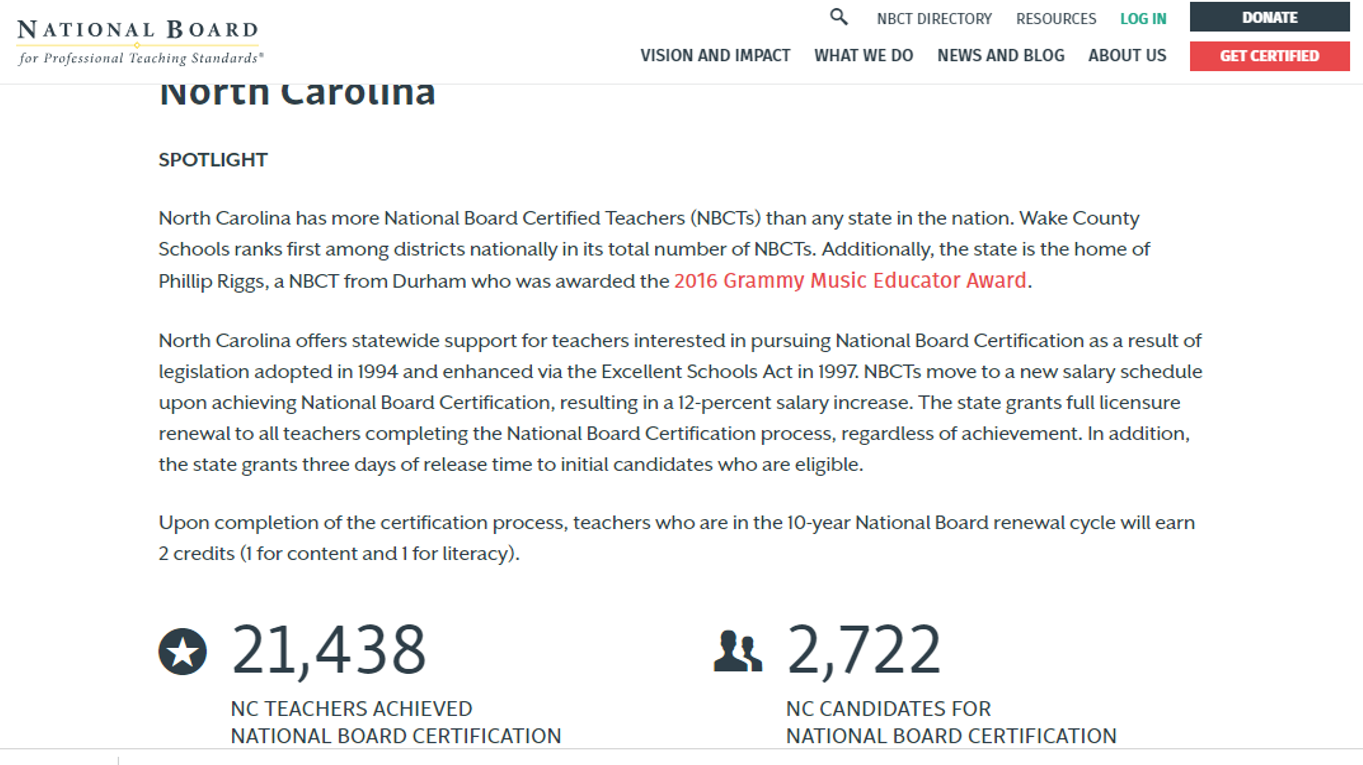National Board Certification Renewal Score Release Day An Argument