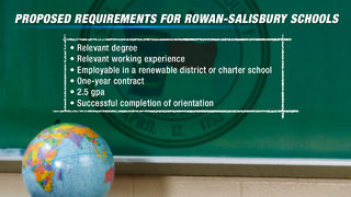 Rowan-Salisbury-School-Teaching INFOGRAPHIC 1_1540244514747.jpg_13447717_ver1.0_320_240
