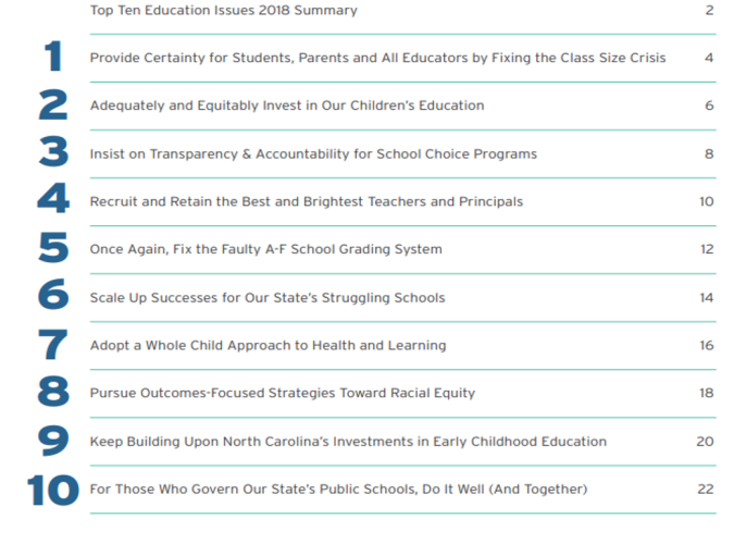 The Top 10 Challenges Of Special >> Public School Forum Of Nc Releases The Top 10 Educational Issues Of