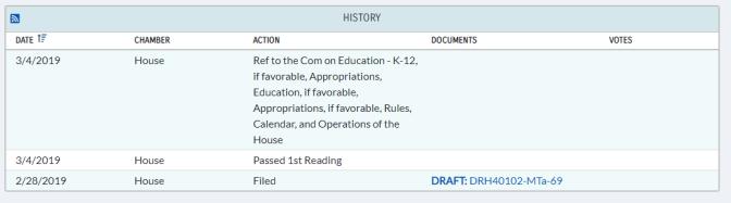 House Bill 248 2