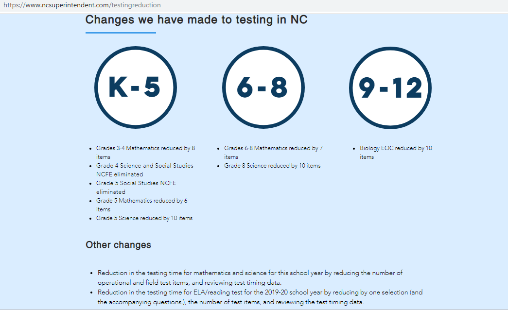 Dear Mark Johnson, Reducing Number of Questions on Tests Is Not