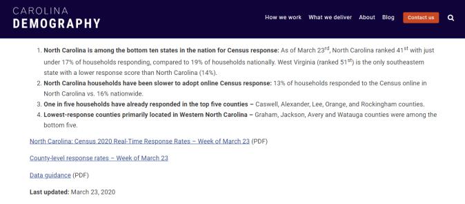 Census2